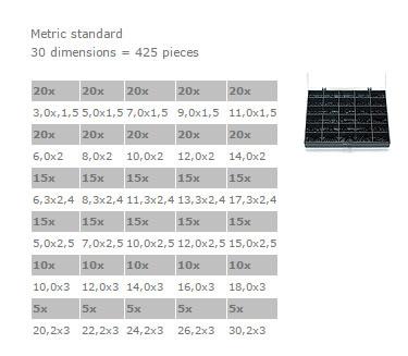Assorted Boxes Profile - BOX C FKM