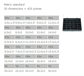 Assorted Boxes Profile - BOX C EPDM