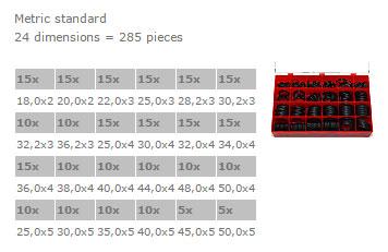 Assorted Boxes Profile - BOX D EPDM