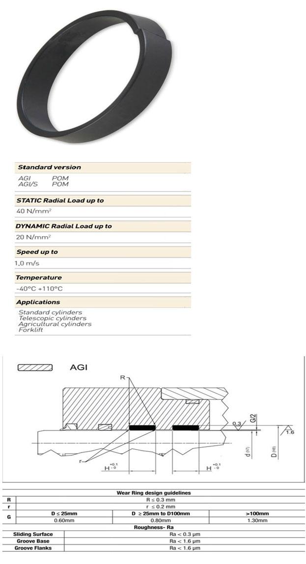 Guiding Elements Profile - AGI AGI/S