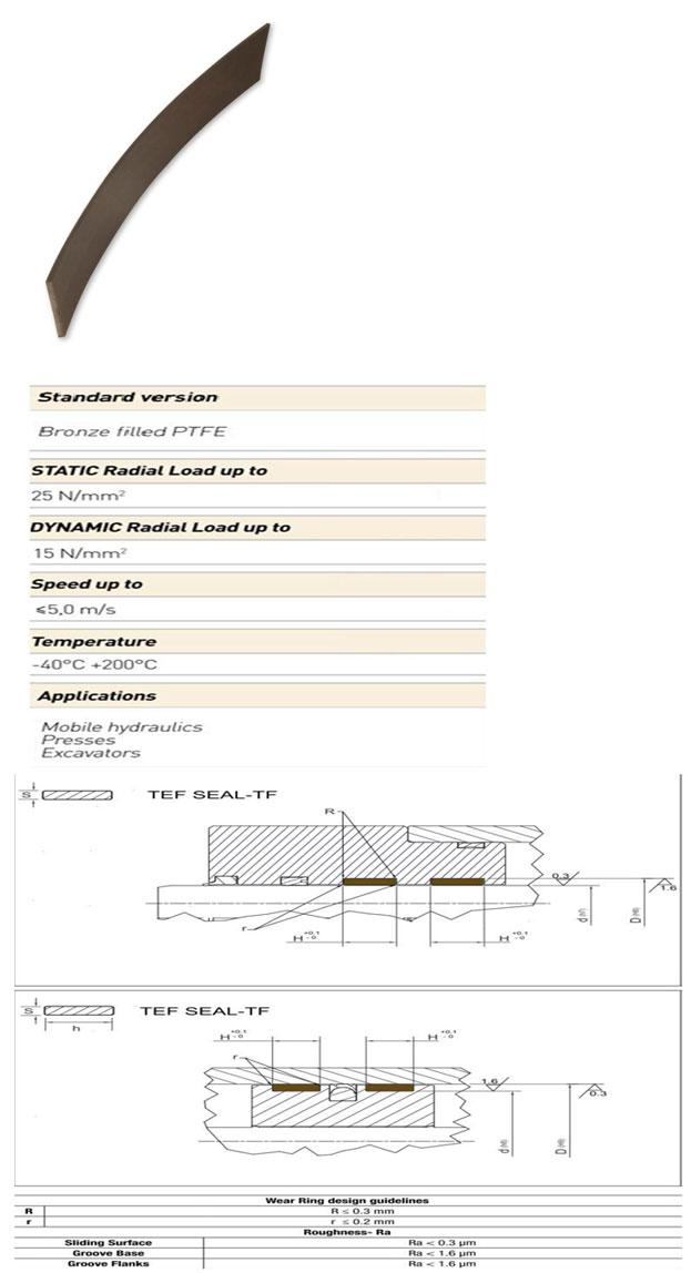 Guiding Elements Profile - TEF/SEAL TF