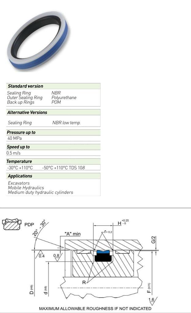 Piston Seals Profile - POP