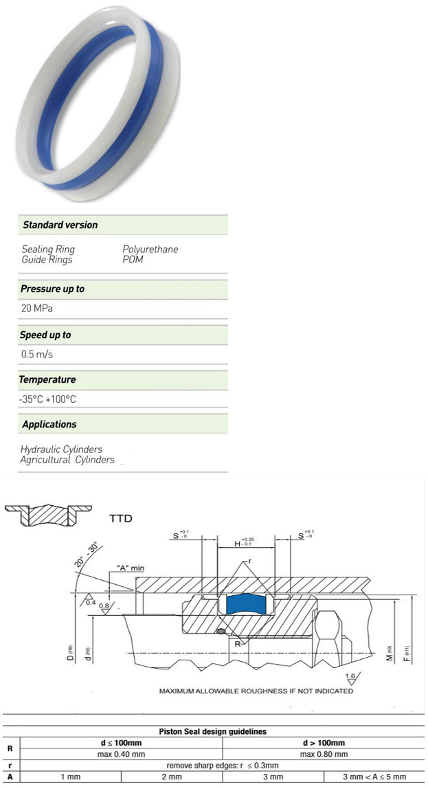 Piston Seals Profile - TTD