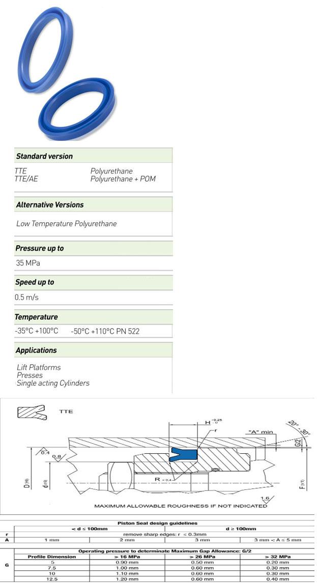 Piston Seals Profile - TTE