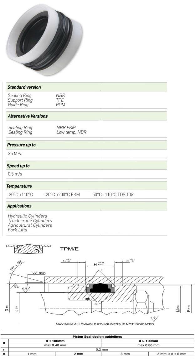 Piston Seals Profile - TPM/E
