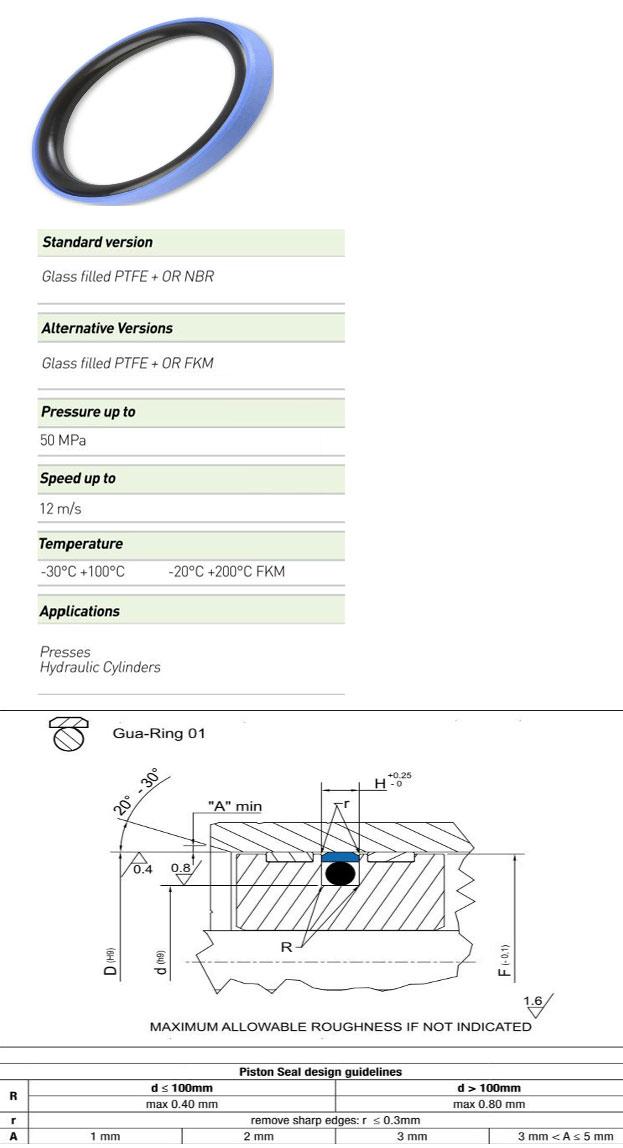 Piston Seals Profile - GUA-RING 01