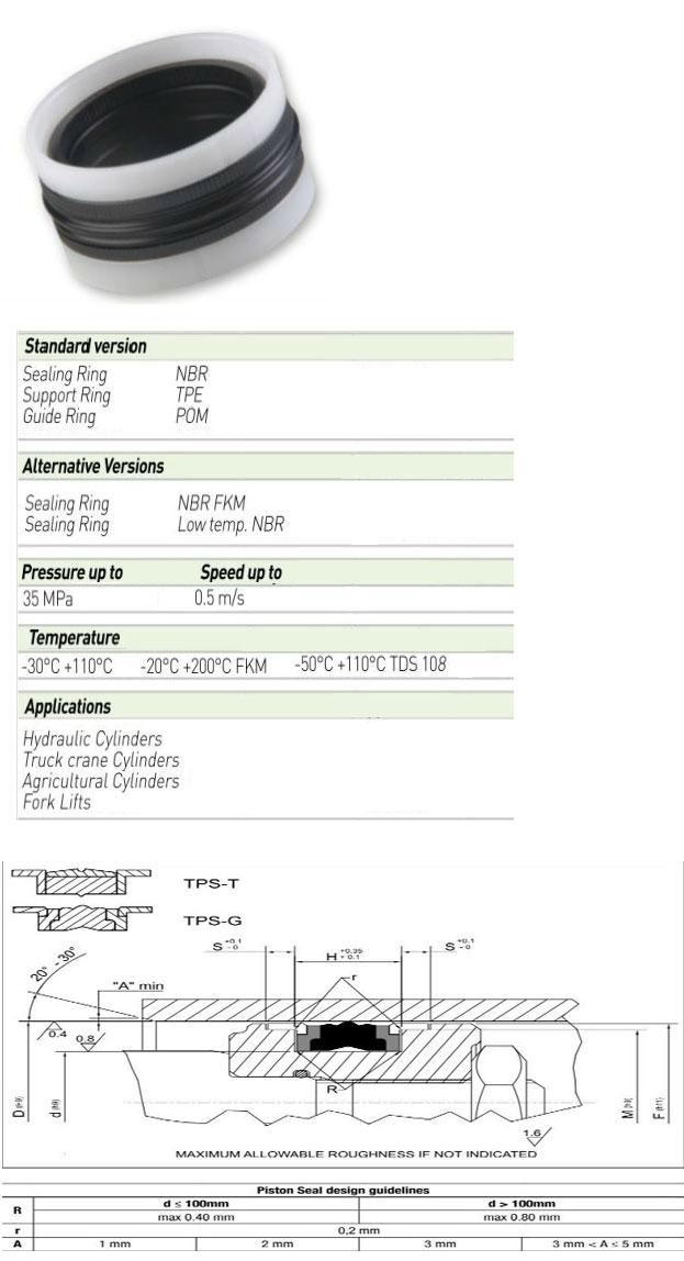 Piston Seals Profile - TPS/G