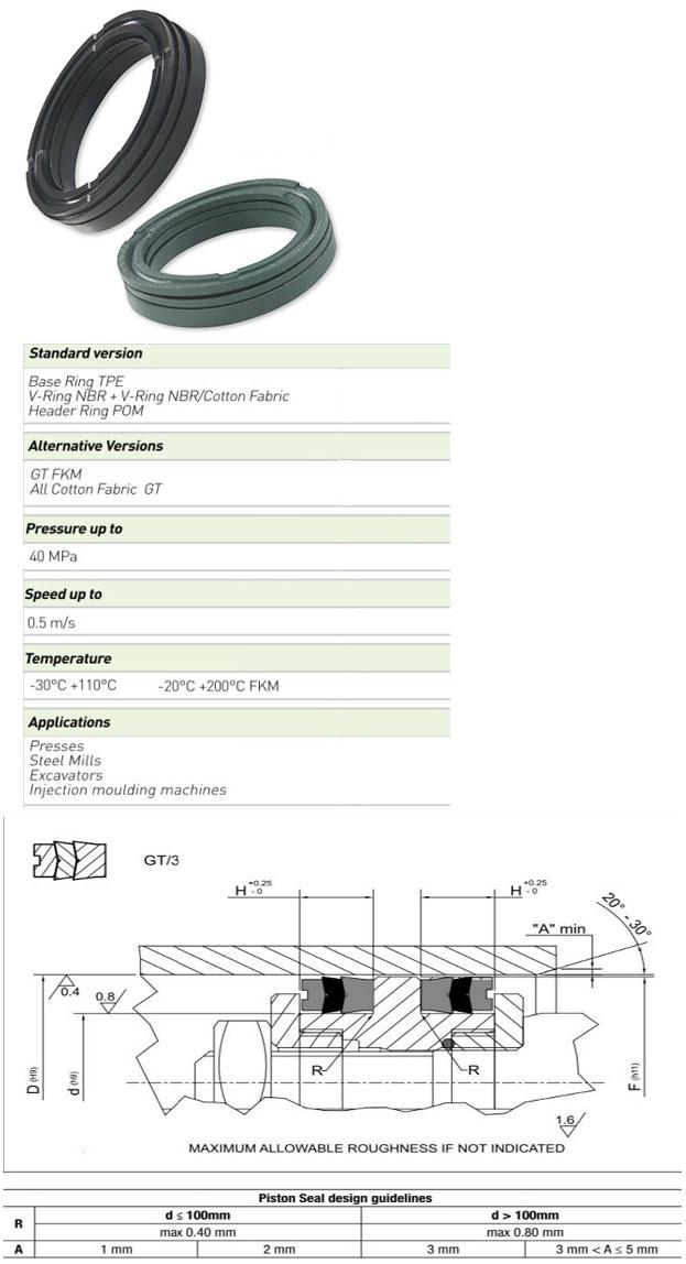 Piston Seals Profile - GT/3