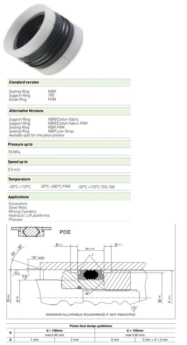 Piston Seals Profile - PDE