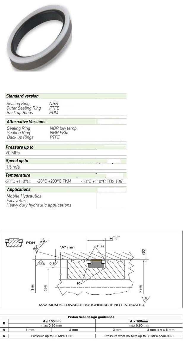 Piston Seals Profile - PDH