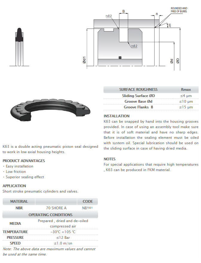 Pneumetic Piston Seals Profile - K63