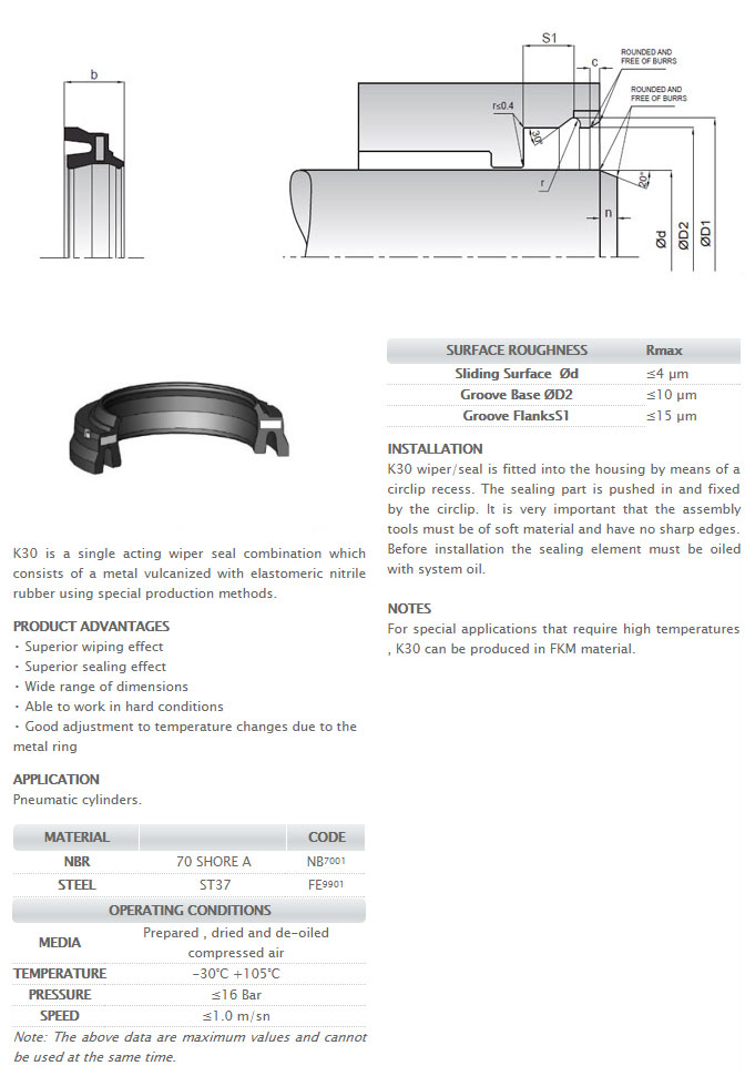 Pneumetic Rod Seals Profile – K30