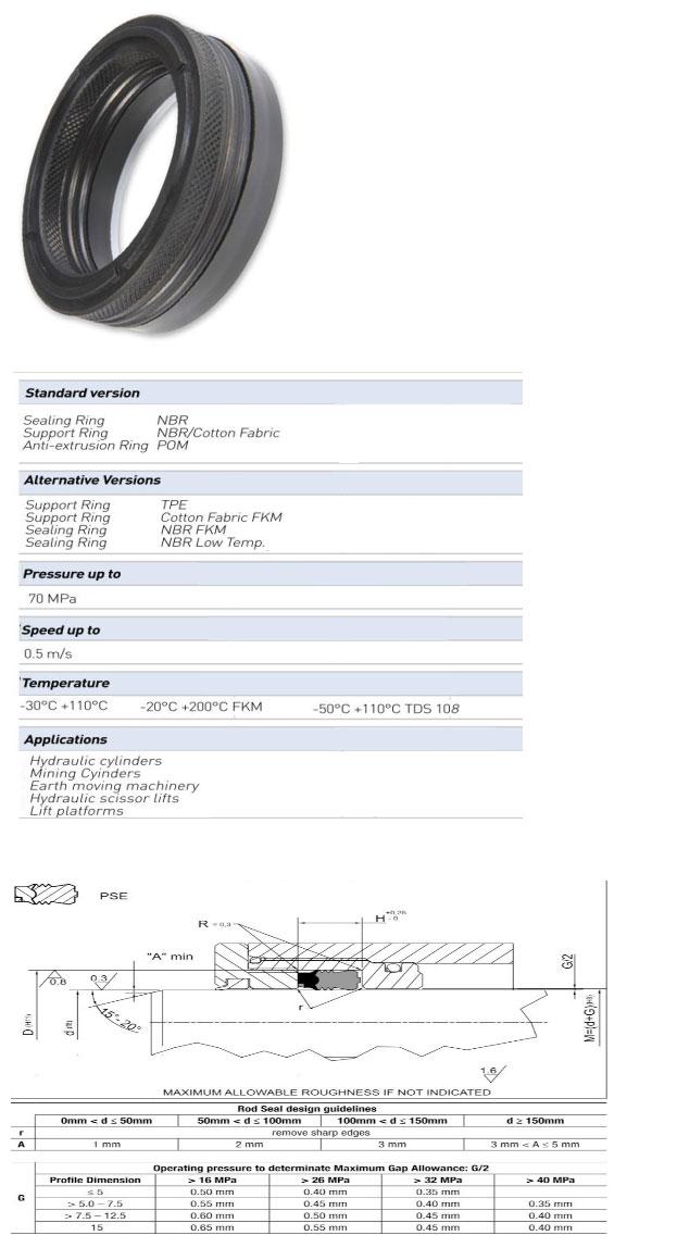 Rod Seals Profile - PSE PSE/K