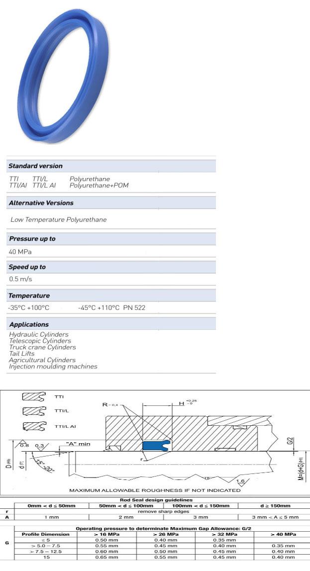 Rod Seals Profile - TTI/L