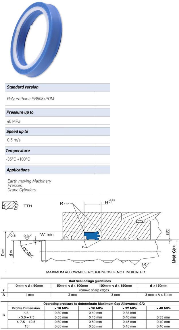 Rod Seals Profile - TTH/AI
