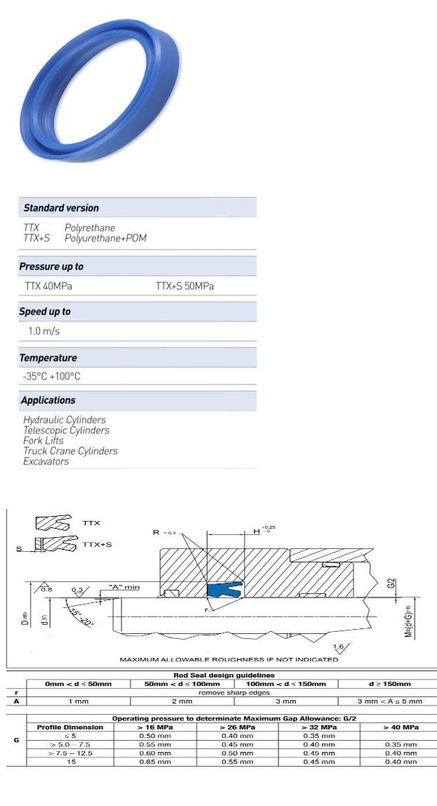 Rod Seals Profile - TTX TTX+S