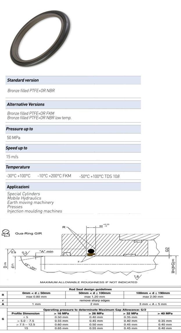 Rod Seals Profile - GUA-RING GIR