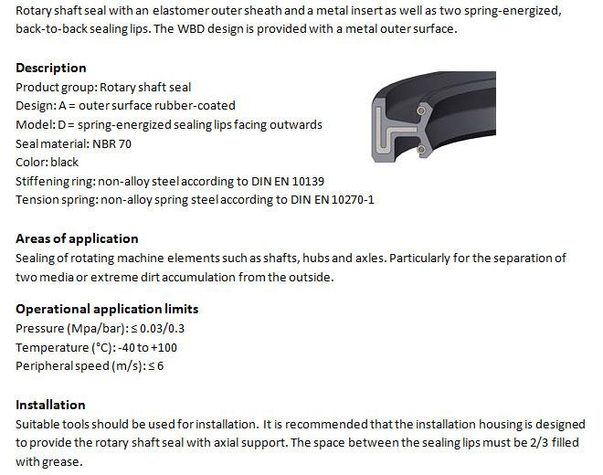 Rotary Shaft Seal Profile - WAD