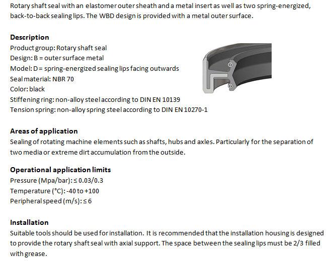 Rotary Shaft Seal Profile - WBD