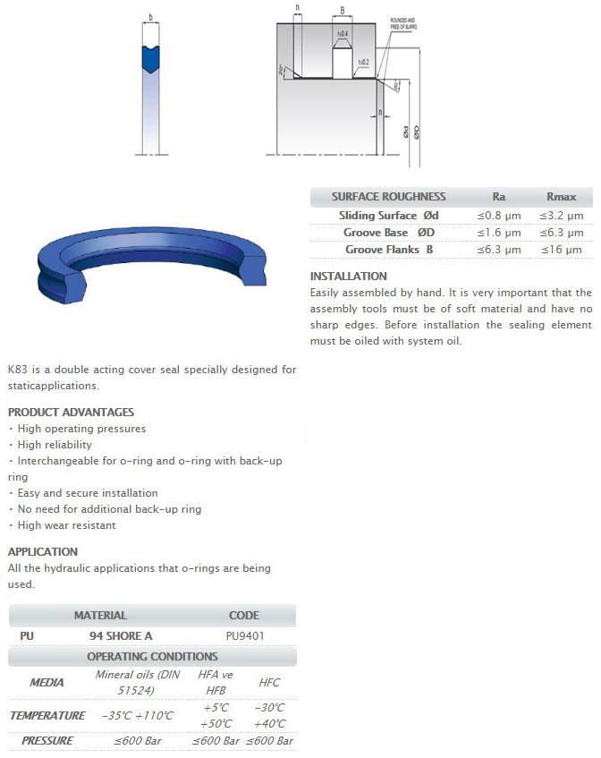Static Sealing Elements Profile - K83
