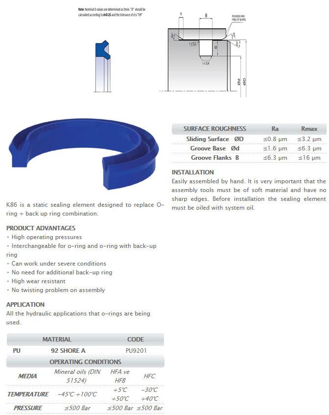 Static Sealing Elements Profile - K86