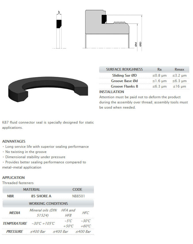 Static Sealing Elements Profile - K87