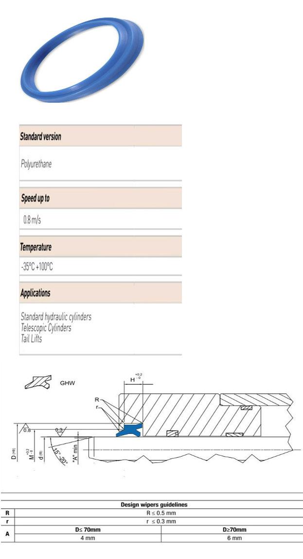 Wiper Seals Profile - GHW