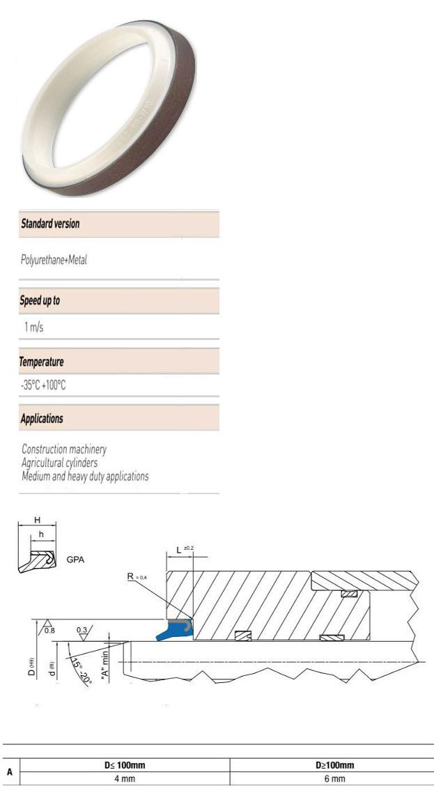 Wiper Seals Profile - GPA