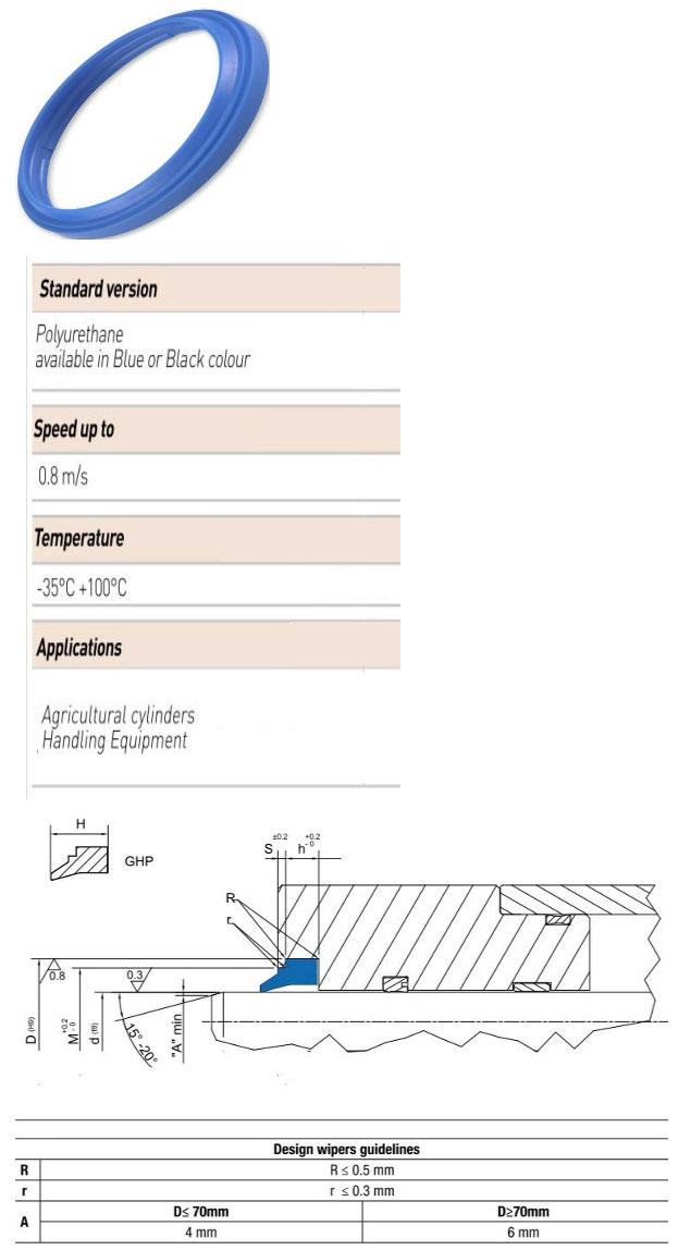 Wiper Seals Profile - GHP