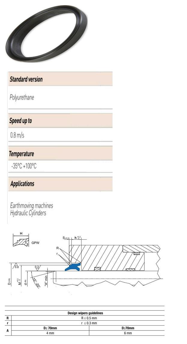 Wiper Seals Profile - GPW